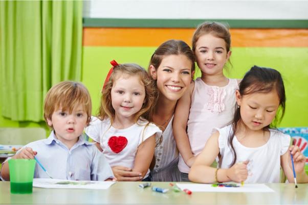 Types of Preschool Learners (Part 2)